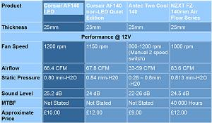Click image for larger version  Name:Spec Table.jpg Views:259 Size:58.3 KB ID:8979